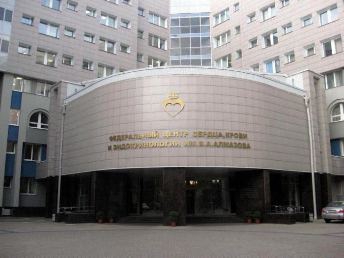 клиника Алмазова