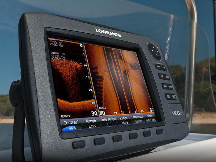 самый лучший эхолот для рыбалки с лодки видео