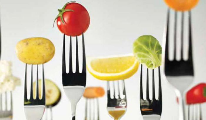 для чего нужно правильное питание