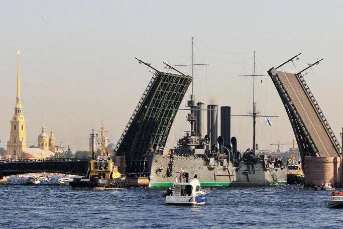 аврора крейсер в петербурге