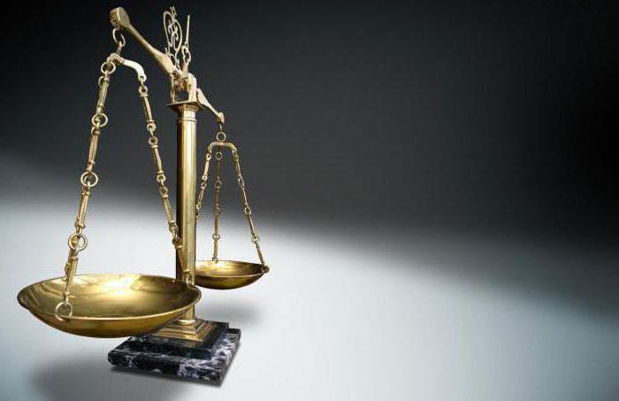 судьи кoнституционного суда субъекта