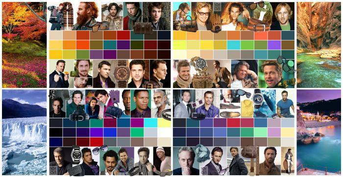 как определить цветотип человека