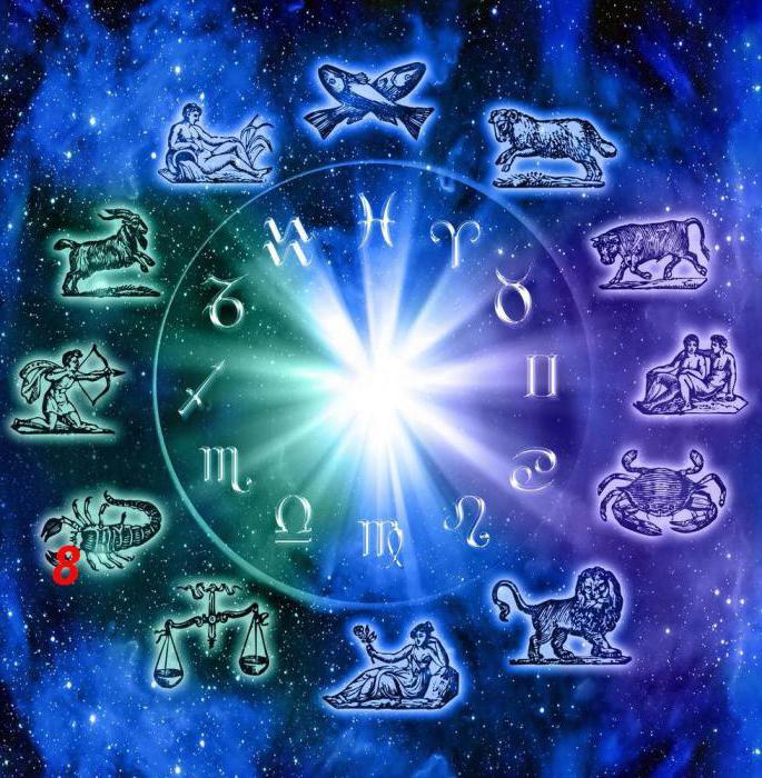 Скорпион: камни по знаку зодиака