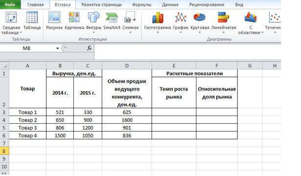 как ввести данные в таблицу mysql