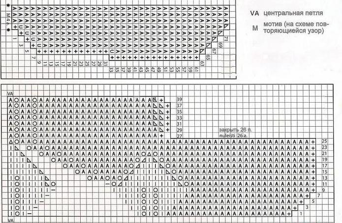 схема вязания следков