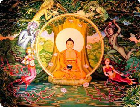 учение будды как медитировать