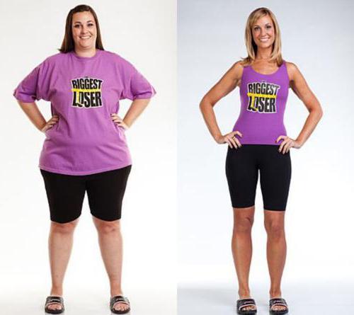 похудение фото до и после отзывы цвета
