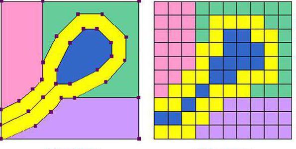 контрольная кодирование графической информации