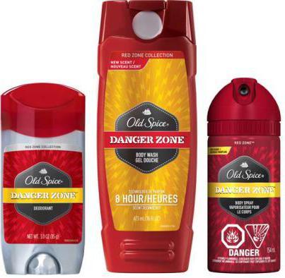 Какой дезодорант лучше подходит для мужчин