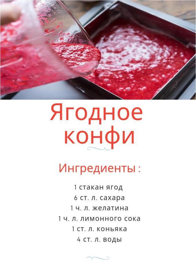 ингредиенты для ягодного конфи