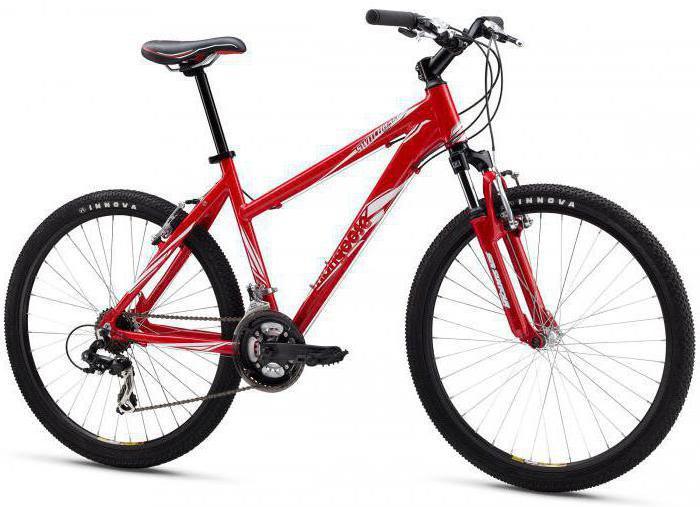 велосипеды mongoose страна производитель