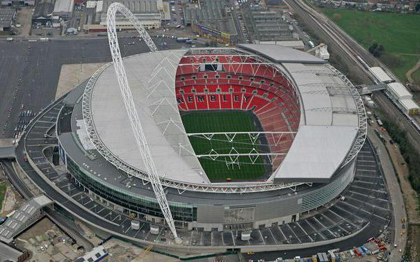 Лучшие футбольные стадионы россии фото