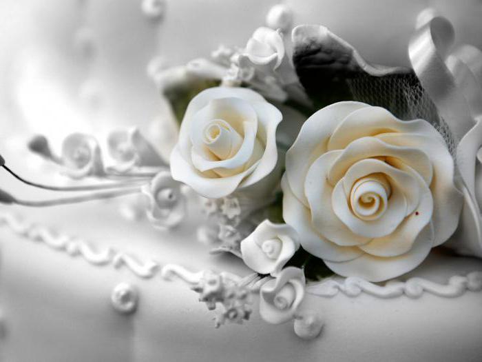слова благословения матери невесты