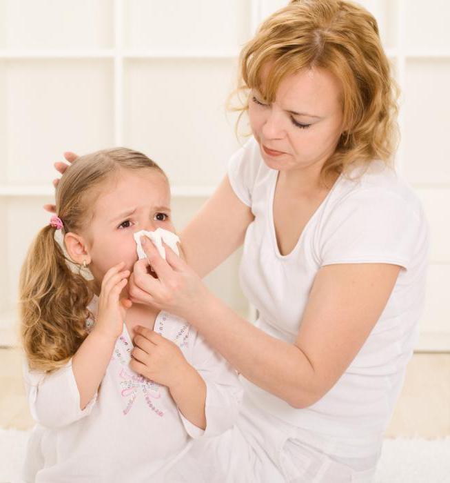 капли спрей в нос от аллергии
