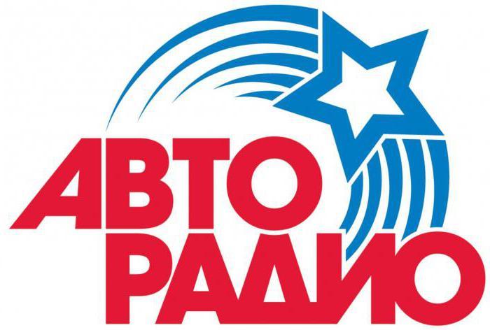 Рейтинг радиостанций Перми | Рекламное агентство Пермь