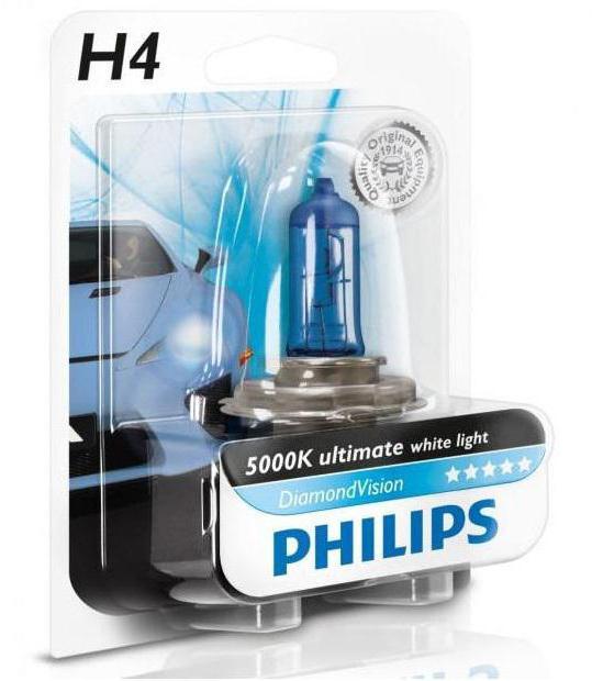 Лучшие лампы H4: рейтинг