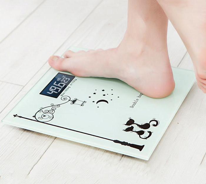лучшие напольные весы рейтинг