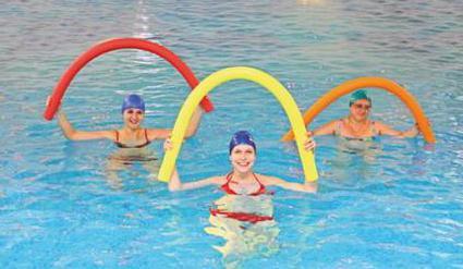 Санатории омска с бассейном