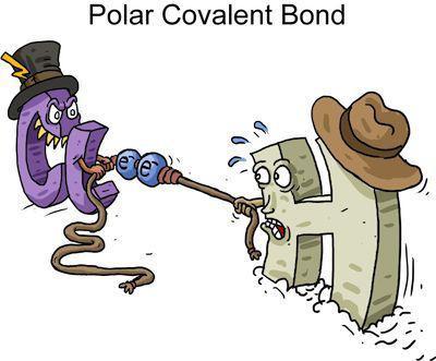 вещества с ковалентной неполярной связью