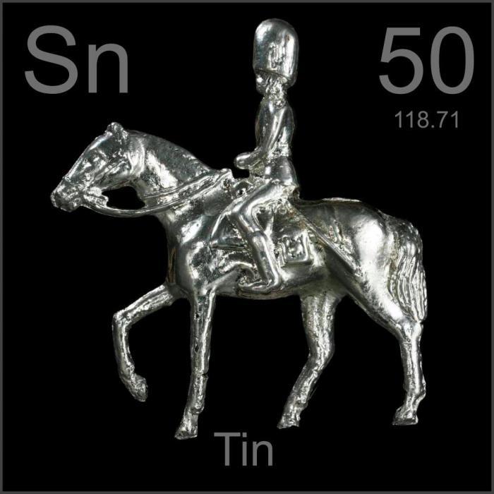 the element tin
