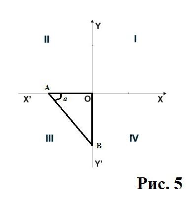 синус угла со знаком минус