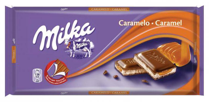 милка шоколад