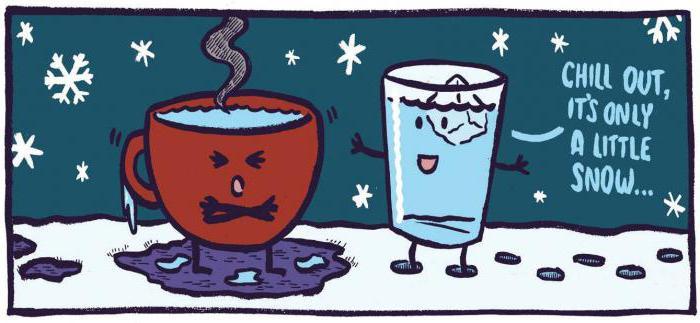 Какая вода резвее леденеет: жгучая либо прохладная? От чего…