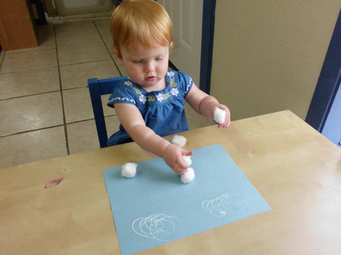 сенсорное воспитание детей раннего возраста