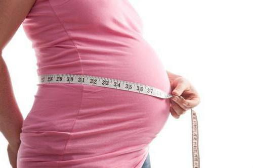 Индекс амниотической жидкости в 32 недели
