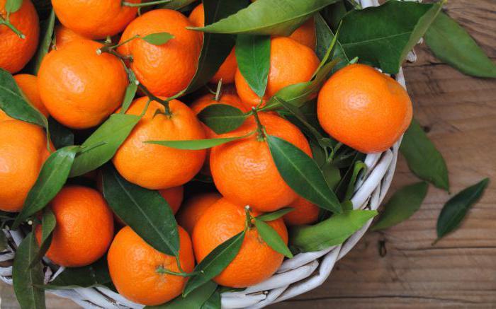 Витамины в мандарине какие
