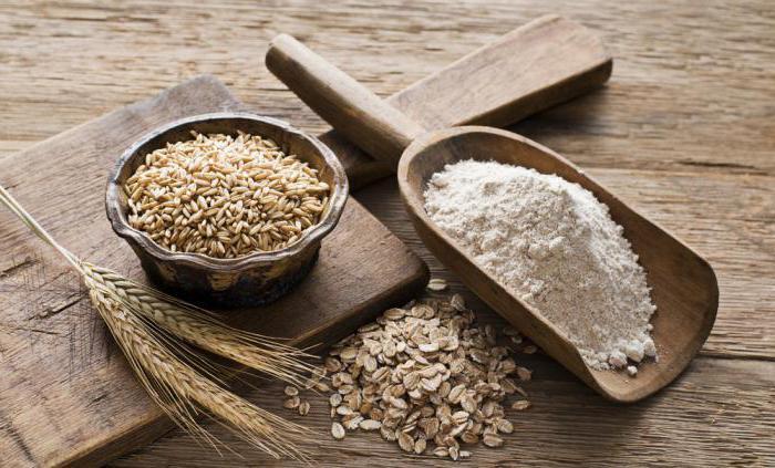 Какой хлеб полезен для здоровья человека?
