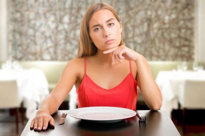 почему после еды кружится голова