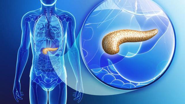 как вылечить панкреатит навсегда
