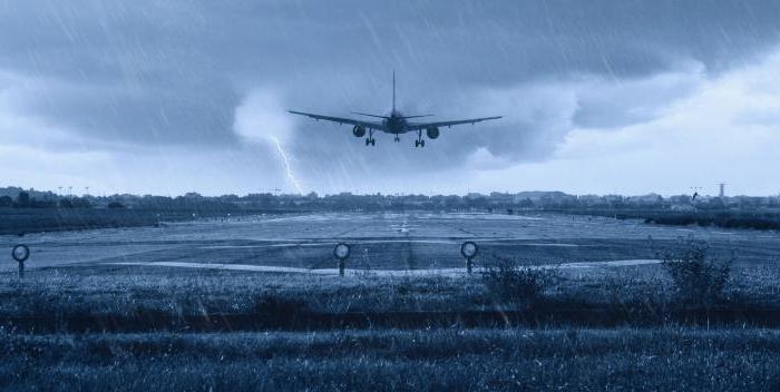летают ли самолеты в дождь