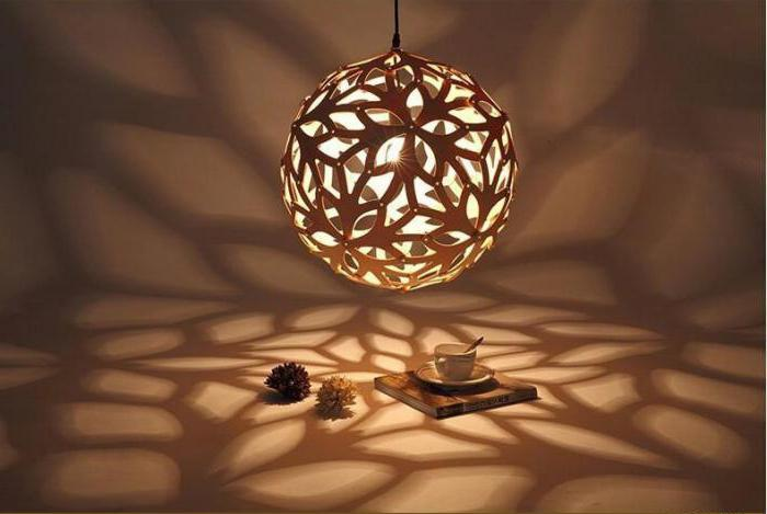 светильники абажуры потолочные