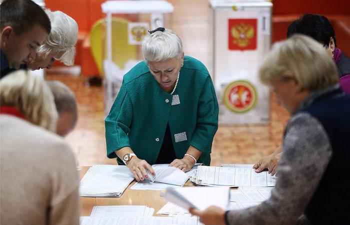 избирательные округа и избирательные участки