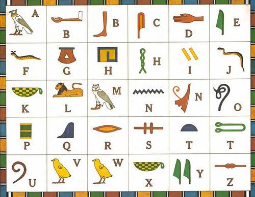 египетские иероглифы и их значение