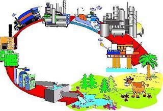 промышленная экология и безопасность