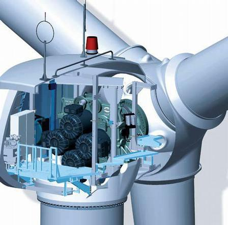 генератор для ветряной электростанции