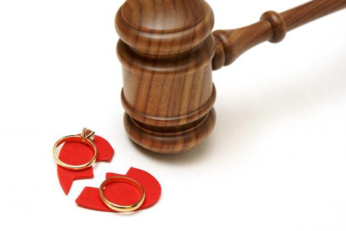 процедура развода через суд