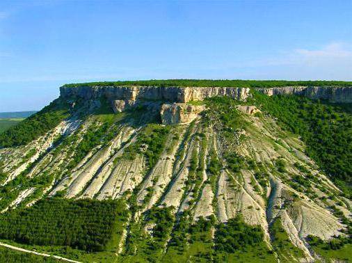 Средневековый пещерный город Чуфут-Кале