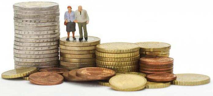 Негосударственный пенсионный фонд ренессанс жизнь и пенсии