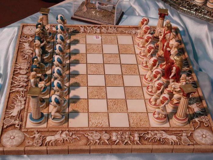 индия родина шахмат