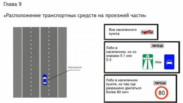 Пдд расположение транспортных средств