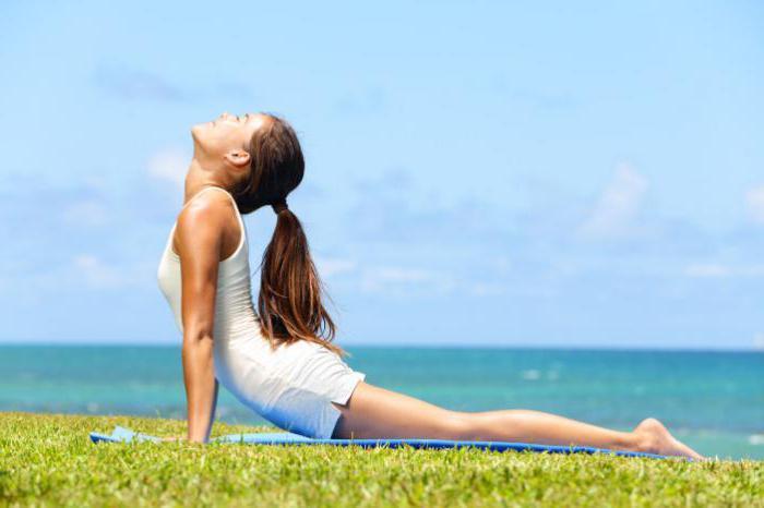 жиросжигающие упражнения для похудения живота и боков
