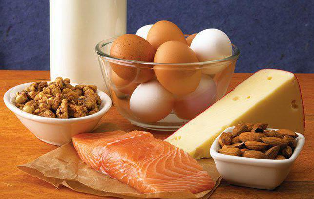 самая эффективная диета для похудения на 30