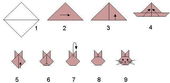 как сделать кролика из бумаги оригами