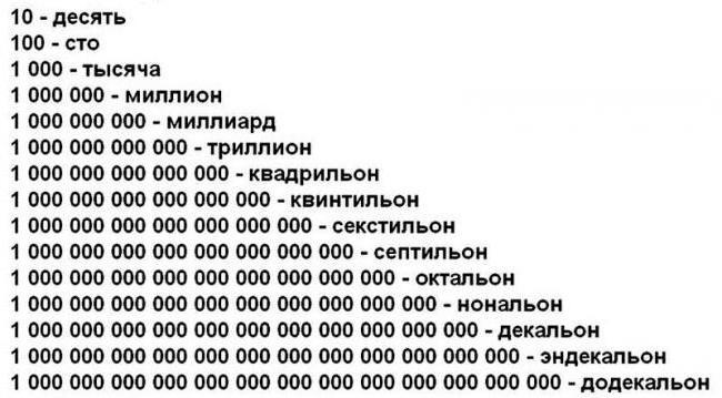 1 миллиард
