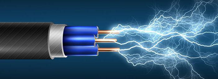 условия существования электрического тока в проводнике