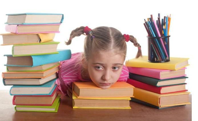 как приучить ребенка делать уроки